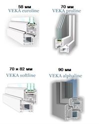 Монтажная ширина профилей VEKA